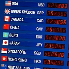 アベノミクスの誤算〜円高進行で景気減速? 銀行の国債放出で高まる暴落の懸念