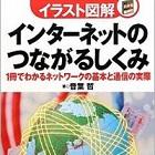 【佐々木俊尚】ウェアラブルデバイスで人体がネットとつながる時代