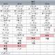 日本の年金制度は中国以下?支給水準と持続性は先進国内で最下位クラス