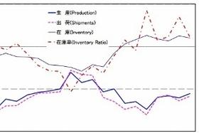 日本経済、今年半ばから確実に活況へ 家計収入と実質賃金アップ、雇用者数と輸出も増