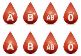 1回70銭の「血液型占い」が大ヒット!血液型性格信仰はこうして形成された~前編~