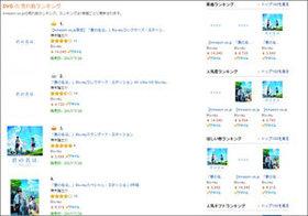 Blu-ray、DVDでもすごい『君の名は。』! Amazonランキングで1~8位を独占中!!