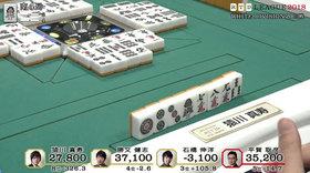『RTDリーグ2018』20回戦が「神回」と話題沸騰! 帝王・佐々木寿人が言葉を失う中「奇跡の逆転」トップを決めたのは