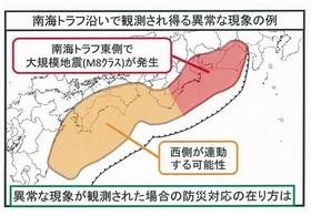 首都直下地震と南海トラフ巨大地震、要警戒レベルに…半割れケースなら想定死者数32万人