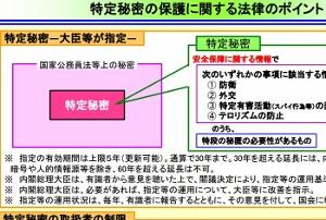 秘密保護法、海外投資家の「日本離れ」加速、株価下落の懸念、市場関係者間で広がる