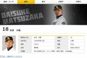 松坂大輔、戦力外同然で引退危機?「4億円泥棒」「王会長の顔を潰した」