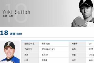 年間わずか1勝…斎藤佑樹の惨状 味方批判の「KY迷言」で失笑の的、チーム内から不満