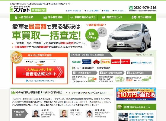【PR】ユーザーアンケートで判明した年式・走行距離と車の価値の関係