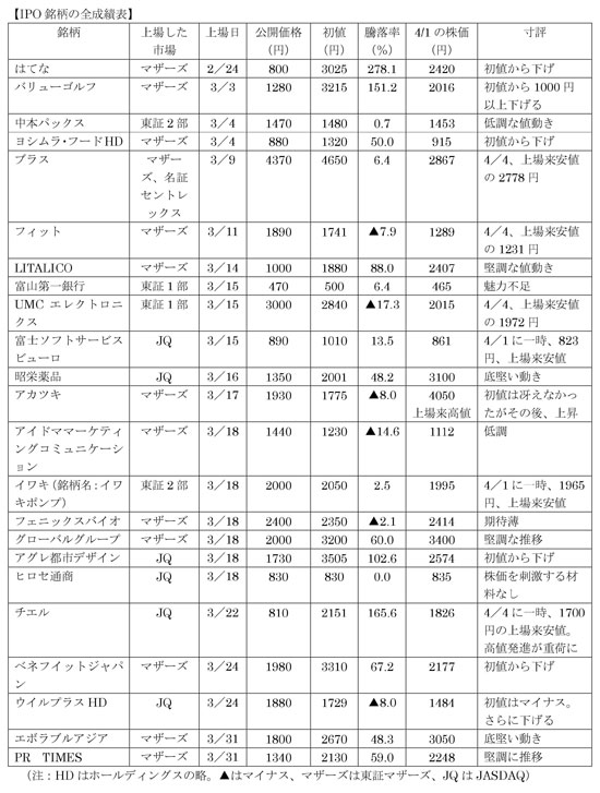 Wikipedia:井戸端/subj/宗教宗派的な記述はどこまで許されるのか