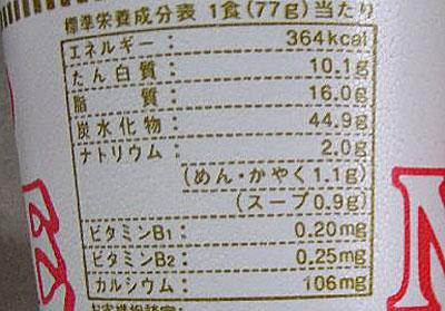 だからコンビニ弁当や外食は超危険!知らぬ間に大量に塩分摂取、健康維持困難