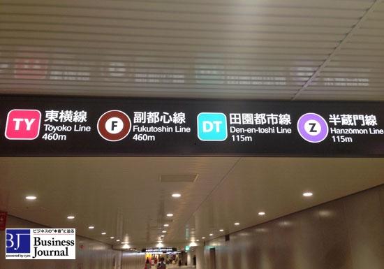 駅の乗換案内表示「○○線まで950m」はウソ?実際の歩行距離はもっと全然長かった!の画像1