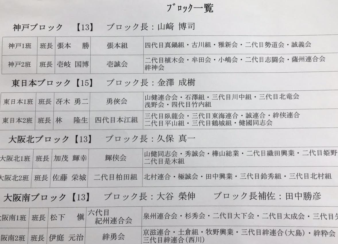 【神戸山口組分裂・最新動向】任俠団体山口組が導入した新制度の狙い…組織名に神戸側の反発もの画像1