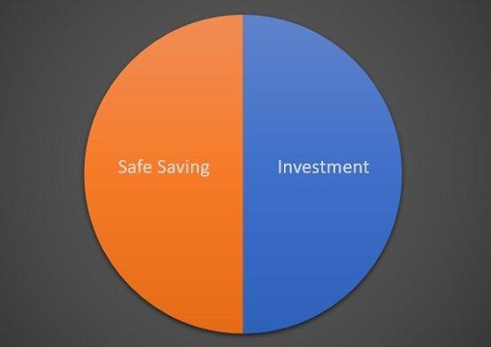 老後の貯金、大きな差を生む「たった数%」の投資術……80歳でゼロの人、90歳で1千万の人