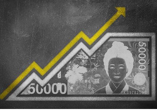 韓国経済、理想的な好景気で極めて健全…経済危機の懸念はほぼなし