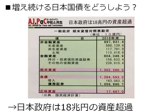 植草一秀氏、「奨学金の返済義務チャラ」「最低賃金を国が保障」を提言
