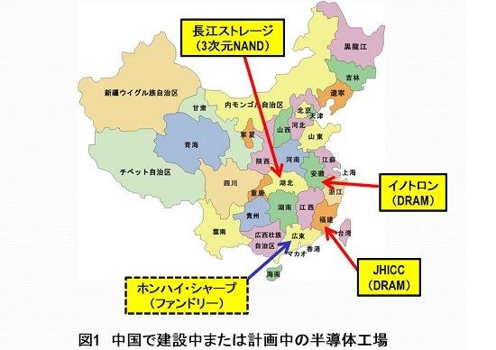 米国による中国への経済制裁が、逆に中国の半導体「国産化」を加速する