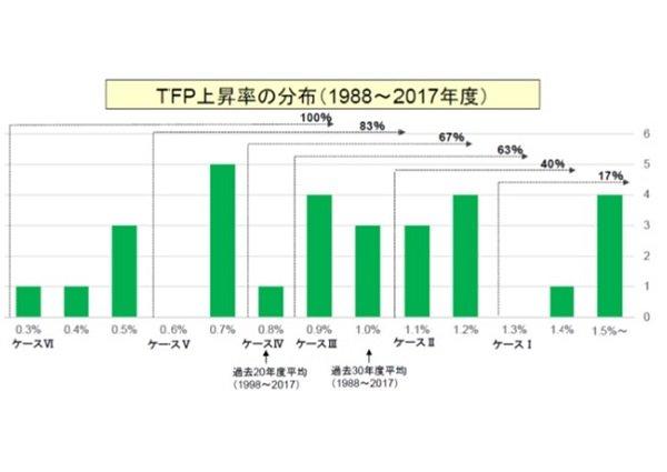 今年、5年に一度の年金・財政検証…鍵握る6つの経済前提シナリオの確率を試算