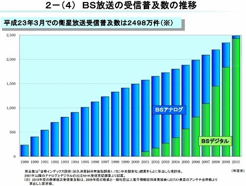 年収1185万、第二の給与…NHKはなぜ金持ちか?巨額金融資産、政治的中立に懸念もの画像1