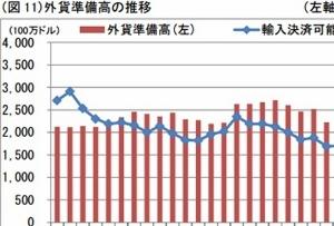 モンゴル、なぜ金融危機前夜に?急激なインフレと通貨下落、広がる国債デフォルト懸念