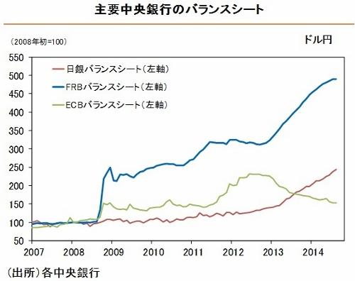 欧州経済、独り負け&デフレ深刻で日本化 量的金融緩和へ舵切り、本格突入の観測高まるの画像1