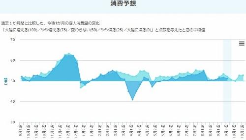 """景気とスポーツの""""意外な""""関係? 景気回復が東京五輪における日本の活躍を左右?の画像1"""