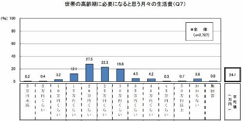 """なぜ日本人は""""異常に""""お金を使わない?ひたすら貯蓄するワケ データと感情面より考察の画像1"""