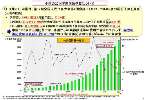 日本は戦争などまともにできない、もうひとつの理由 中国の国防予算、日本の10倍かの画像1