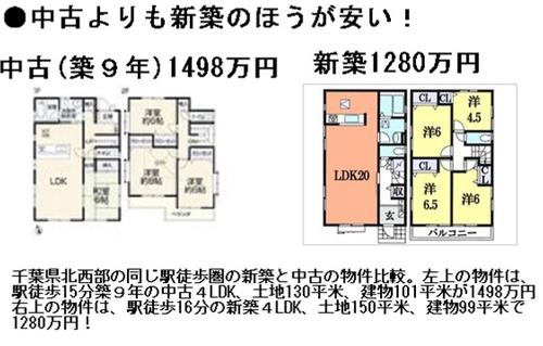 首都圏で1千万円以下の戸建住宅が続出、新築も投げ売りで1千万円台の価格破壊の画像1