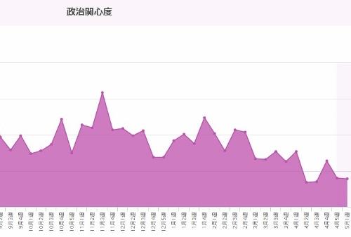 """アメリカ人の6割強が「日本は戦争謝罪の必要ない」 中国、韓国の""""執拗な""""要求は的外れ?の画像1"""