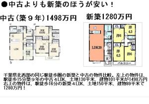 首都圏で1千万円以下の戸建住宅が続出、新築も投げ売りで1千万円台の価格破壊