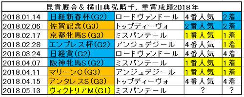 http://biz-journal.jp/images/yokonorikon.jpg