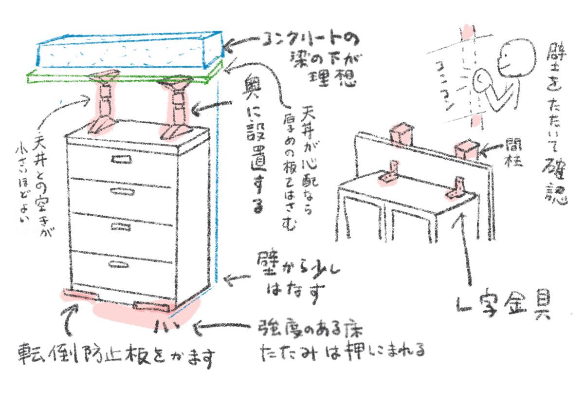 淡路 死因 阪神 大震災
